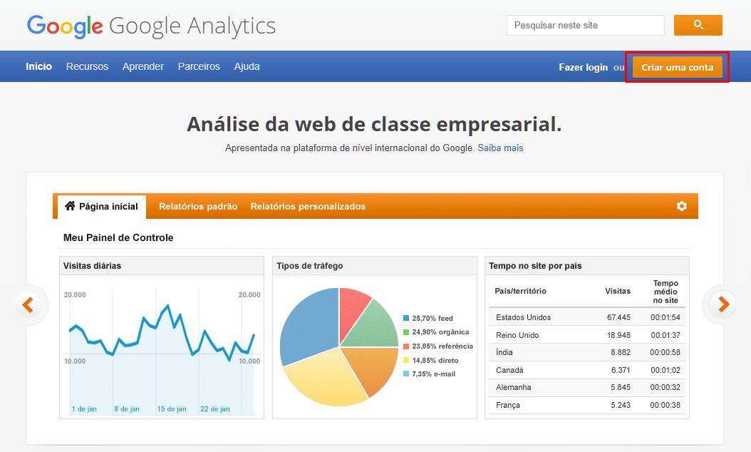 Site do Google Analytics